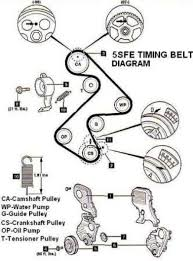 toyota camry 5sfe engine timing belt water pump and seal