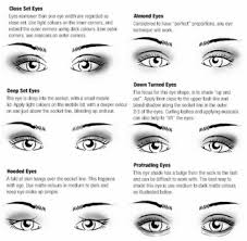i was just wondering if there were any good tips for deep set eyes or if anyone has e up with any good looks for this eye shape