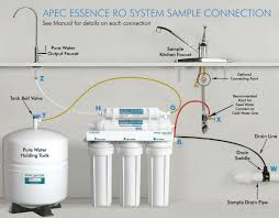 under sink water filter reviews under sink reverse osmosis water filter reviews best furniture for