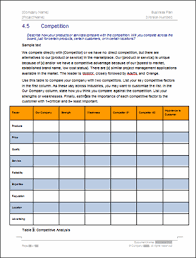 business plan templates 40 page ms word 10 free excel spreadsheets