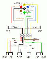 trailer wiring diagram 7 way wiring for sabs south bureau of
