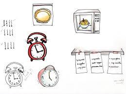 10 thanksgiving time savers cooking light
