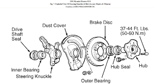 elantra hub bearing replacement how do i remove and replace
