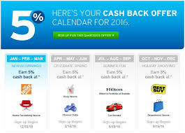 get 5 cashback on purchase register now to earn 5 cashback in q1 2016 with the popular cards