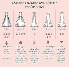 different wedding dress shapes wedding dress for type gallery wedding dress decoration