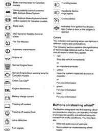 bmw 3 series warning lights 100 ideas bmw 3 series dashboard lights on funcoloringxmas download