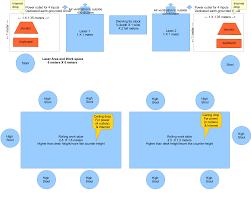fab foundation u2013 ideal lab layout fab lab workshop pinterest
