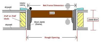 How To Frame A Interior Door Doors4home Jamb Width