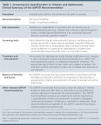 u s preventive services task force screening for lipid disorders