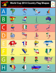 World Flag Visio Guy World Cup 2014 Country Flag Shapes