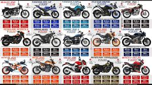 maserati motorcycle price top 15 bikes in india under rs 2 lakh