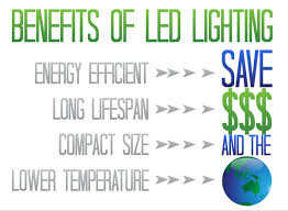 do led lights save money led lighting lux aeterna solar