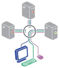 understanding home network design kvm switch wikipedia