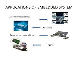 basics of embedded systems