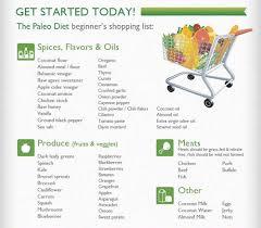paleo diet beginners grocery list healthy foods pinterest