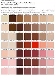 pantone colours 3 jpg 421 564 starbucks fashion project