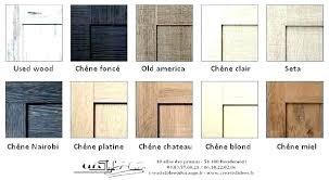 facades de cuisine facade de meuble de cuisine cethosia me