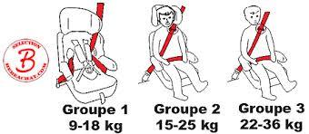 siege auto 9 36 kg siège auto évolutif groupe 1 2 3 gris pour bébés de 9 kg à 36 kg