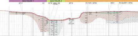 bureau etude geotechnique qu est ce qu une étude géotechnique ou géologique hgh