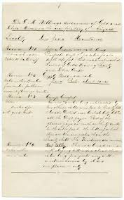 contemporary copy of a manuscript letter from george m willing to