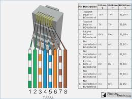cat6 rj45 wiring diagram free wiring diagrams