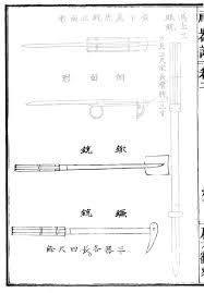 san yan chong 三眼銃 great ming military