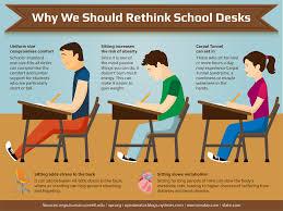 Classroom Desk Set Up On Desks And Measurement Sfh Blog