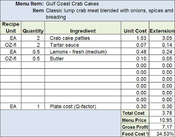 knowing what each of your menu items costs to prepare is one of