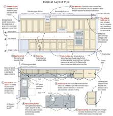kitchen base cabinets legs
