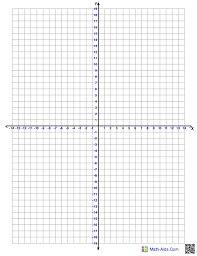 coordinate plane graphing graphing coordinate plane