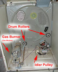 whirlpool gas dryer fault codes blow drying