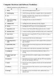 12 best images of computer terminology worksheet computer basics