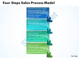 four steps sales process model flow chart template powerpoint