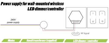 led wiring guide how to connect strip lights dimmers u0026 controllers