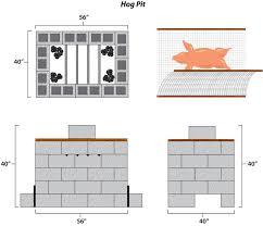 building a hog pit from concrete blocks