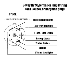 wiring wiring diagram of how to find the wire 09429 washers