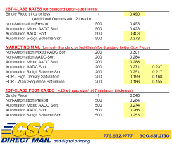 current postage rates csg direct