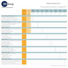 product management templates and toolkits 280 group product