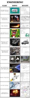 Engineering School Meme - meme center meliedi likes page 260
