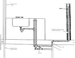 vent kitchen island kitchen sink vent diagram plus kitchen sink vent diagram kitchen