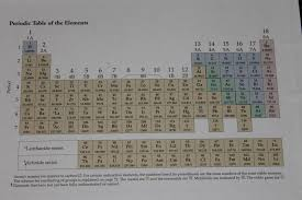 high chemistry periodic table the disappearing spoon adventures in the world of chemistry don t