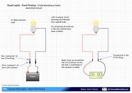 caravan road lights u2013 basic fault finding caravan chronicles