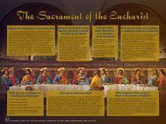 catholic store the mass eucharist explained poster classic eucharist and