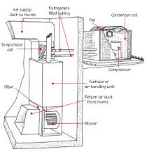 wiring diagram for intertherm air handler u2013 readingrat net