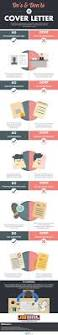 top 10 tips to writing a great cover letter infographic