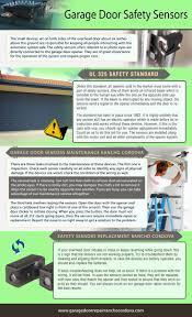 Garage Door Opener Repair Service by Door Repair Rancho Cordova Infographic
