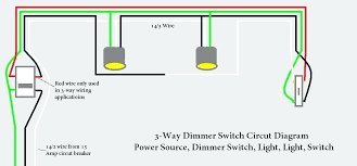 what is the best dimmer for led lights beautiful best dimmer switch for led lights or wiring diagram wiring