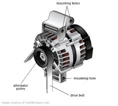 toyota corolla alternator replacement toyota corolla alternator replacement cost estimate