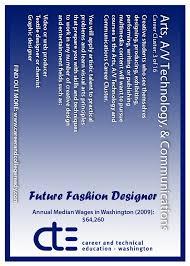 what is interior designing what career cluster is interior design in aytsaid com amazing