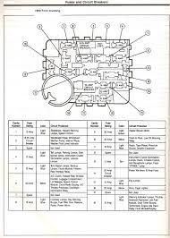 1990 jeep cherokee radio wiring diagram 1989 jeep cherokee radio